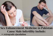 Sex Enhancement Medicine in Pakistan