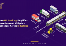 How GPS Tracking Simplifies Operations and Mitigates Challenges Across Industries